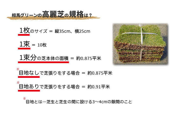 高麗芝の規格