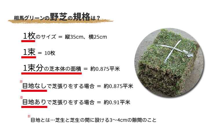 野芝(ノシバ)の規格